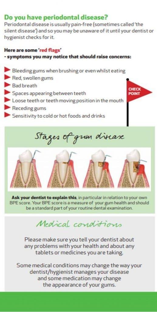 BSP gum disease information