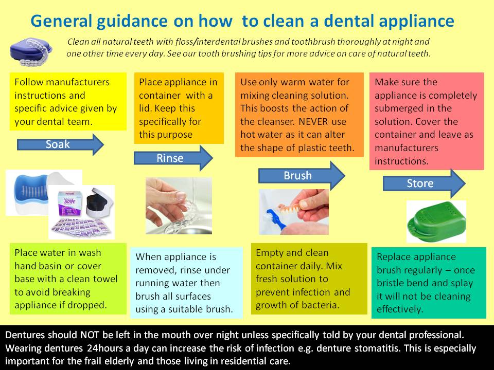 general guide on how to clean a dental appliance