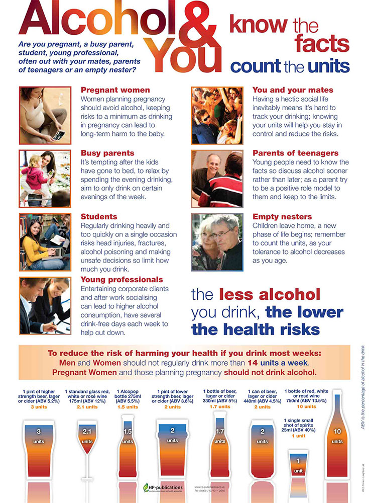 image about alcohol and you. know the facts and count the units