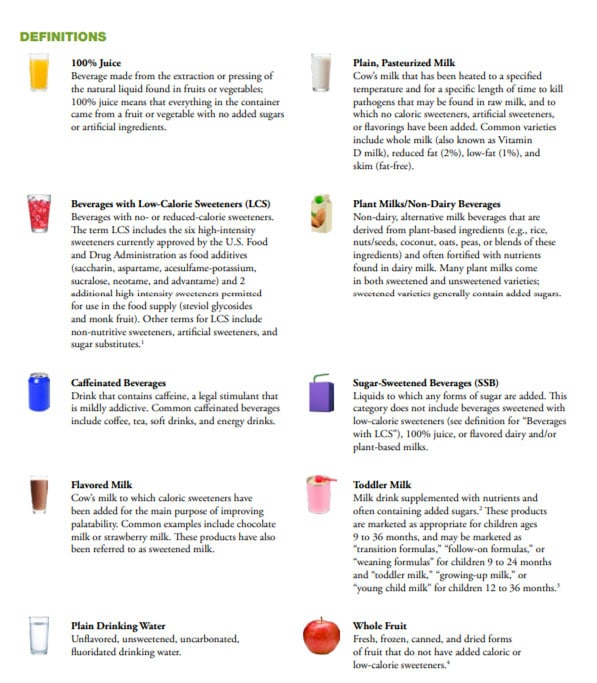 Healthy Drinks Definition Image from Healthy Drinks Healthy Kids