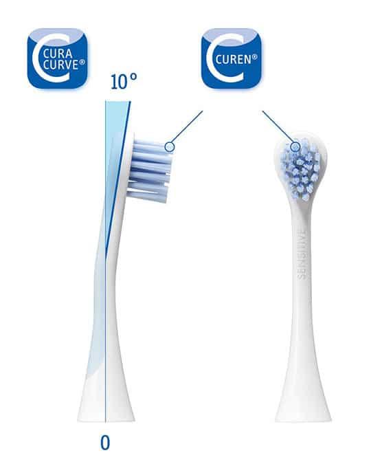 Curaprox Hydrosonic toothbrush heads